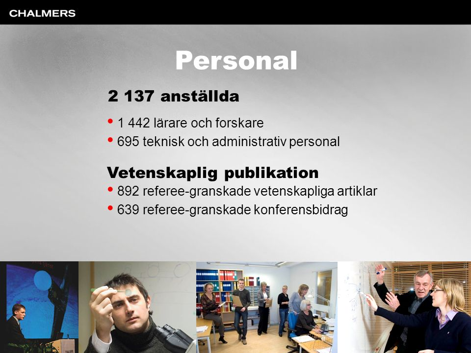 Personal 2 137 anställda Vetenskaplig publikation