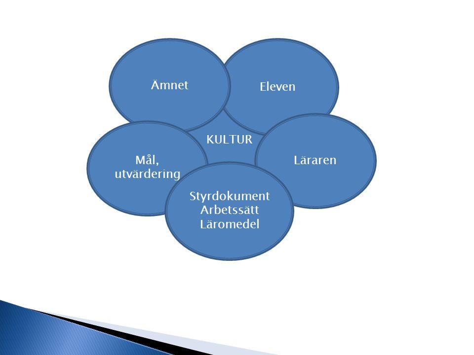 Ämnet Eleven KULTUR Läraren Mål, utvärdering Styrdokument Arbetssätt Läromedel