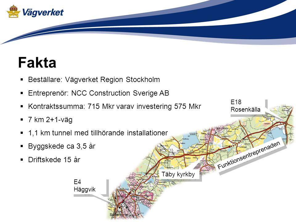 Fakta Beställare: Vägverket Region Stockholm