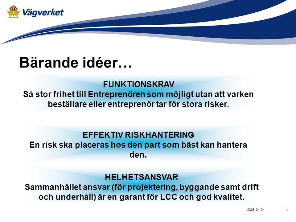 Bärande idéer… FUNKTIONSKRAV Så stor frihet till Entreprenören som möjligt utan att varken beställare eller entreprenör tar för stora risker.