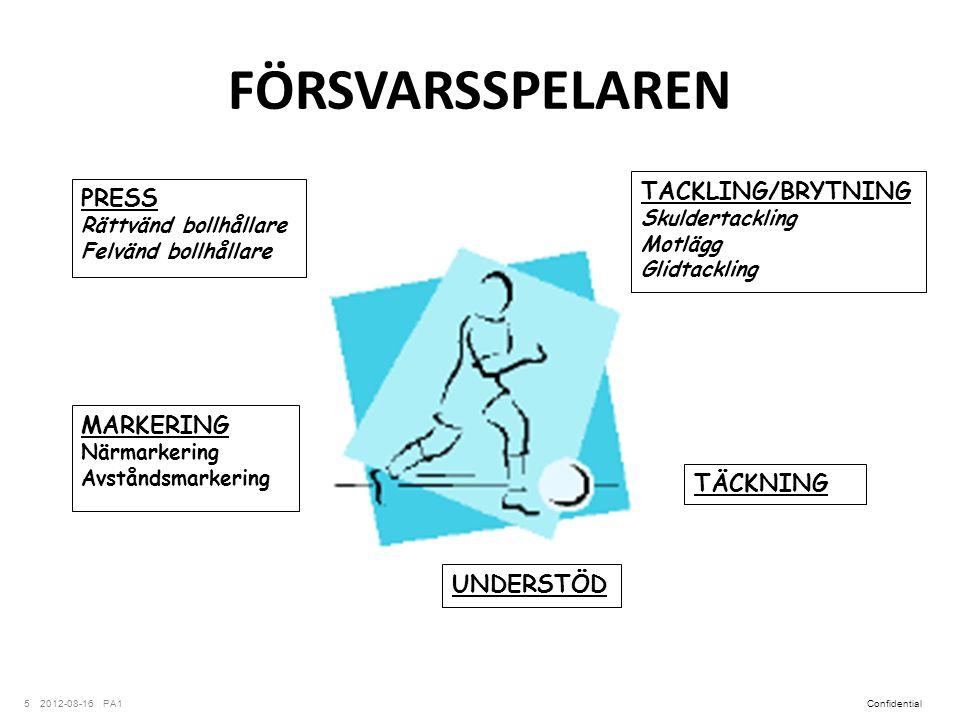 FÖRSVARSSPELAREN TACKLING/BRYTNING PRESS MARKERING TÄCKNING UNDERSTÖD