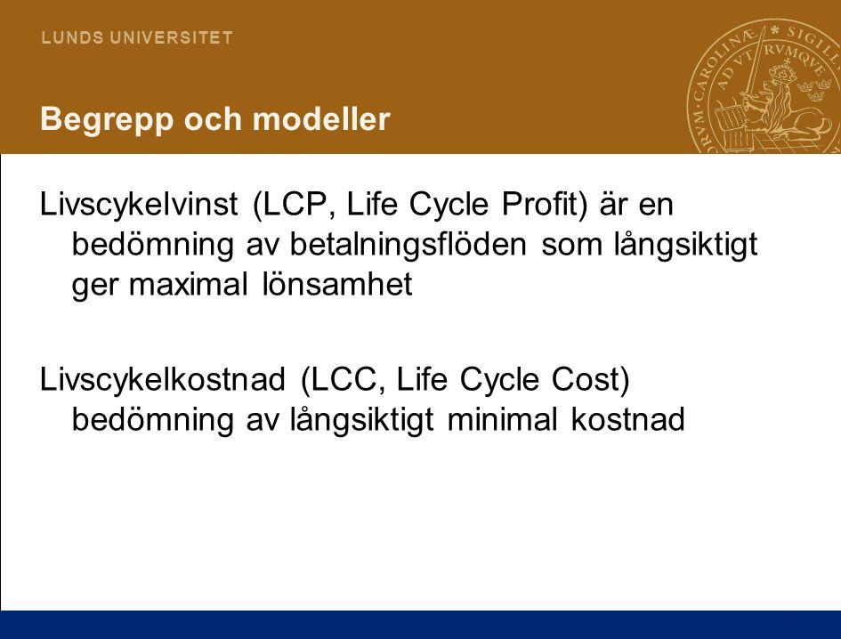 Begrepp och modeller Livscykelvinst (LCP, Life Cycle Profit) är en bedömning av betalningsflöden som långsiktigt ger maximal lönsamhet.