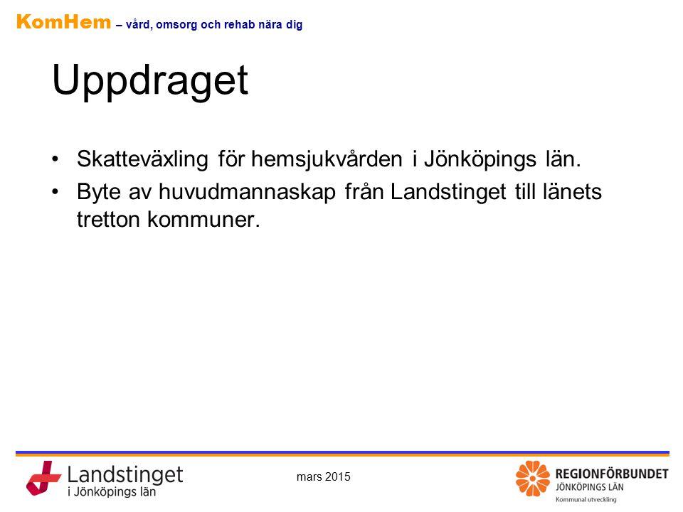 Uppdraget Skatteväxling för hemsjukvården i Jönköpings län.