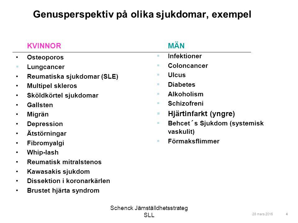 Genusperspektiv på olika sjukdomar, exempel