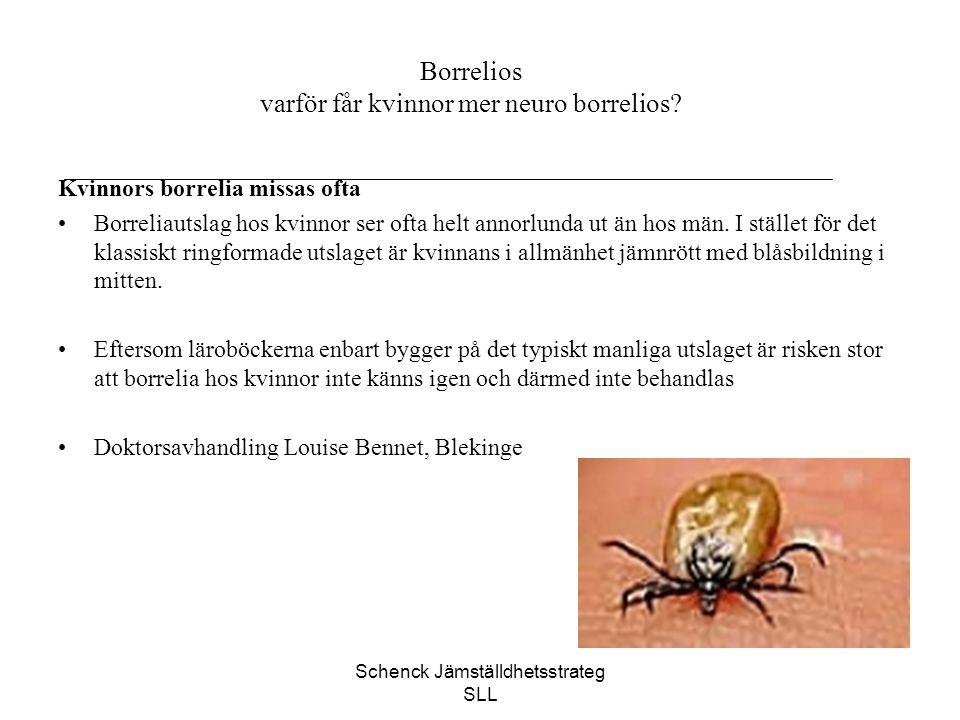 Borrelios varför får kvinnor mer neuro borrelios