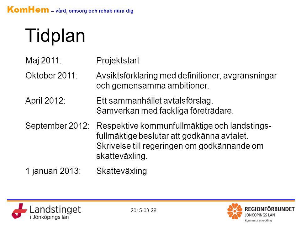 Tidplan Maj 2011: Projektstart