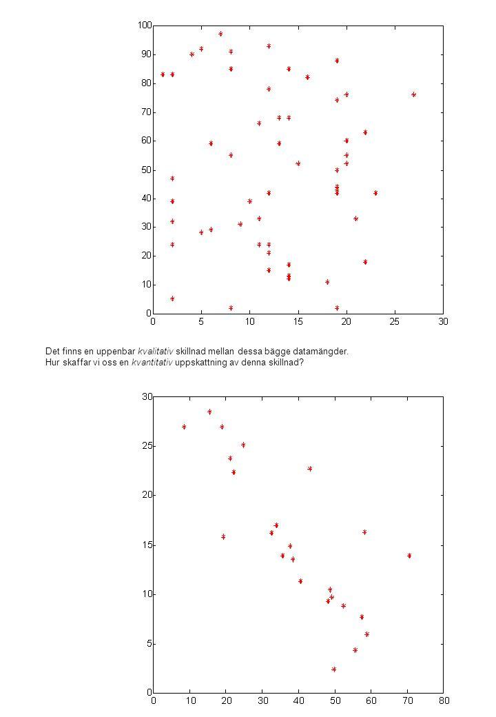 Det finns en uppenbar kvalitativ skillnad mellan dessa bägge datamängder.
