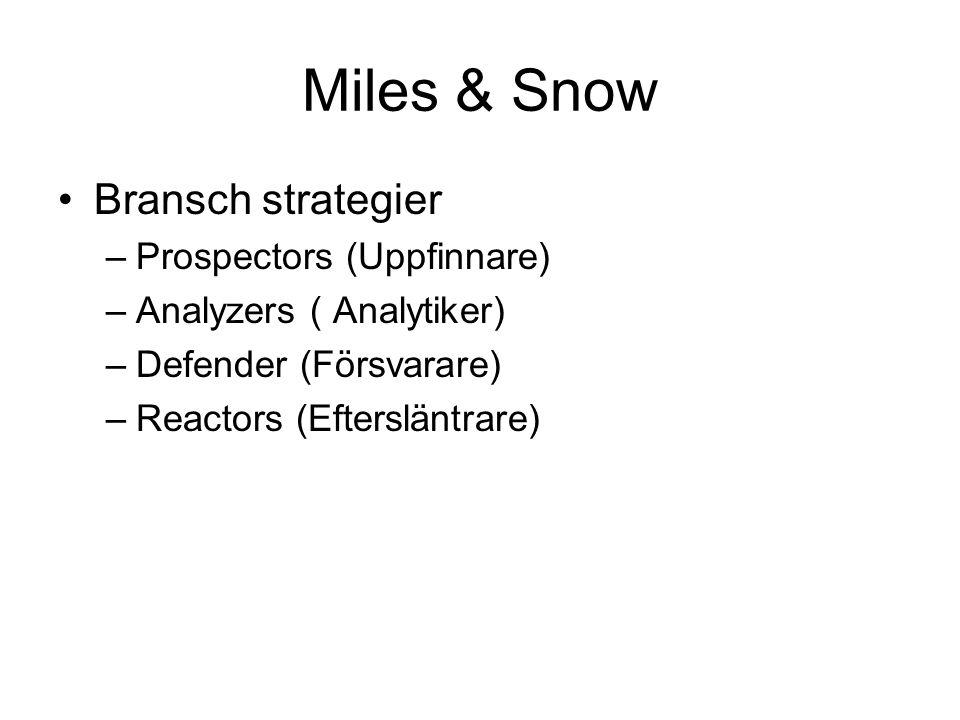 Miles & Snow Bransch strategier Prospectors (Uppfinnare)