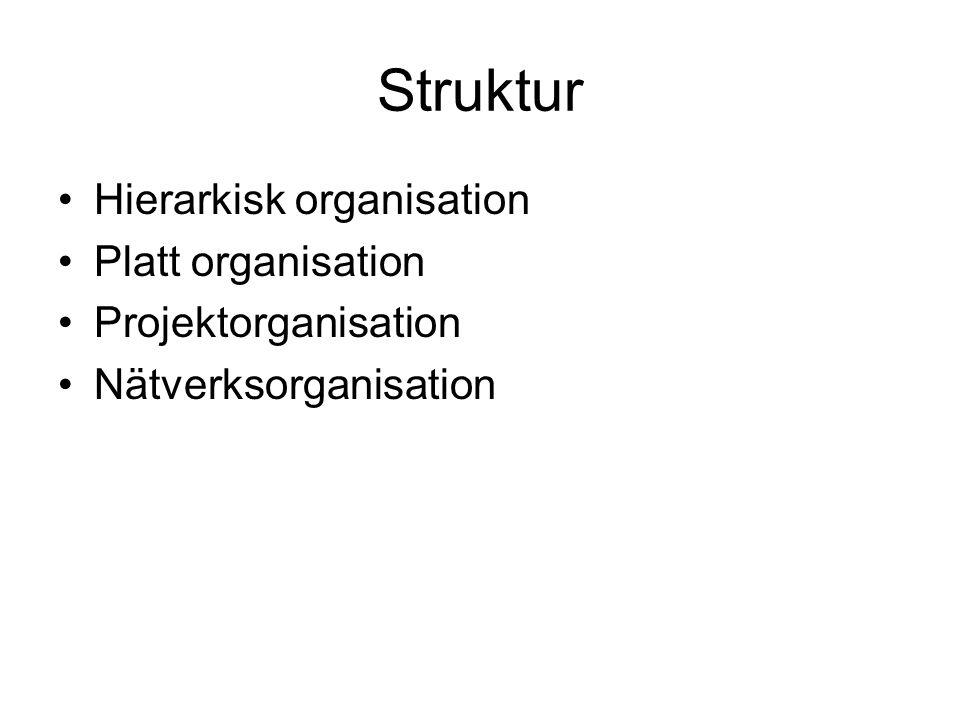 Struktur Hierarkisk organisation Platt organisation