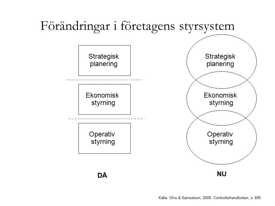 Förändringar i företagens styrsystem
