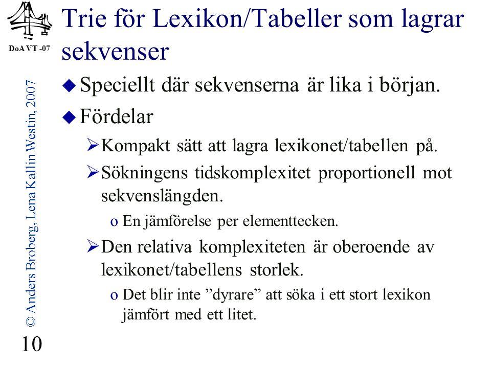 Trie för Lexikon/Tabeller som lagrar sekvenser