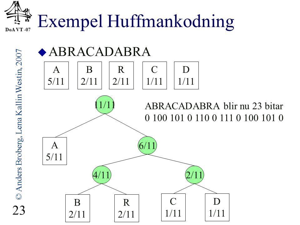 Exempel Huffmankodning