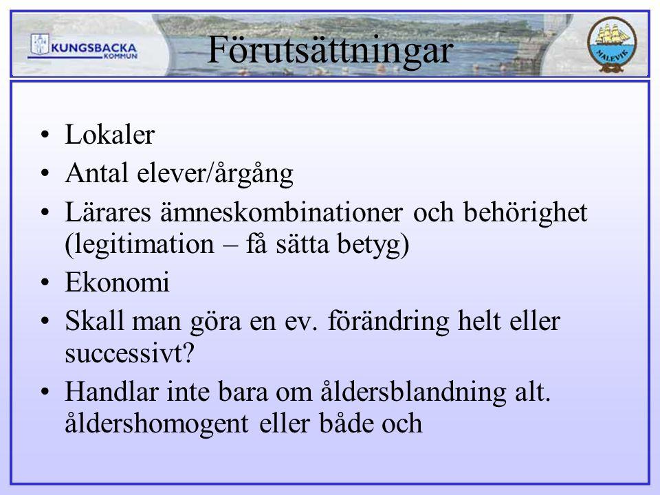 Förutsättningar Lokaler Antal elever/årgång