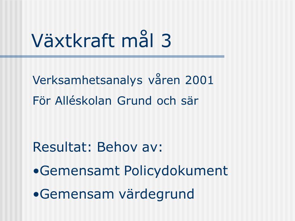 Växtkraft mål 3 Resultat: Behov av: Gemensamt Policydokument