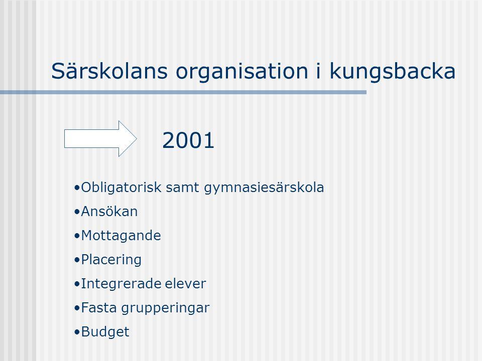 Särskolans organisation i kungsbacka