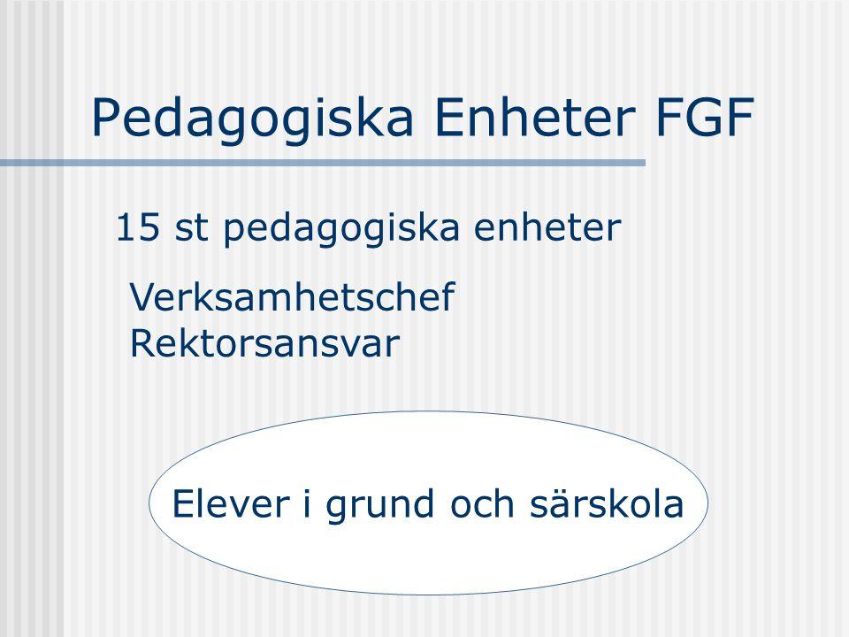 Pedagogiska Enheter FGF