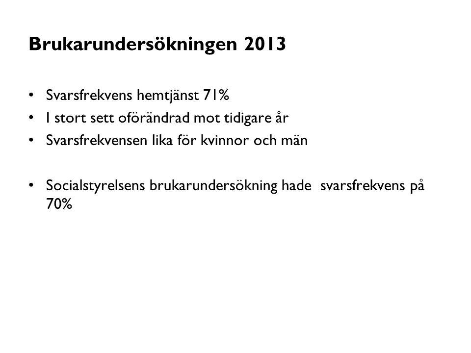 Brukarundersökningen 2013