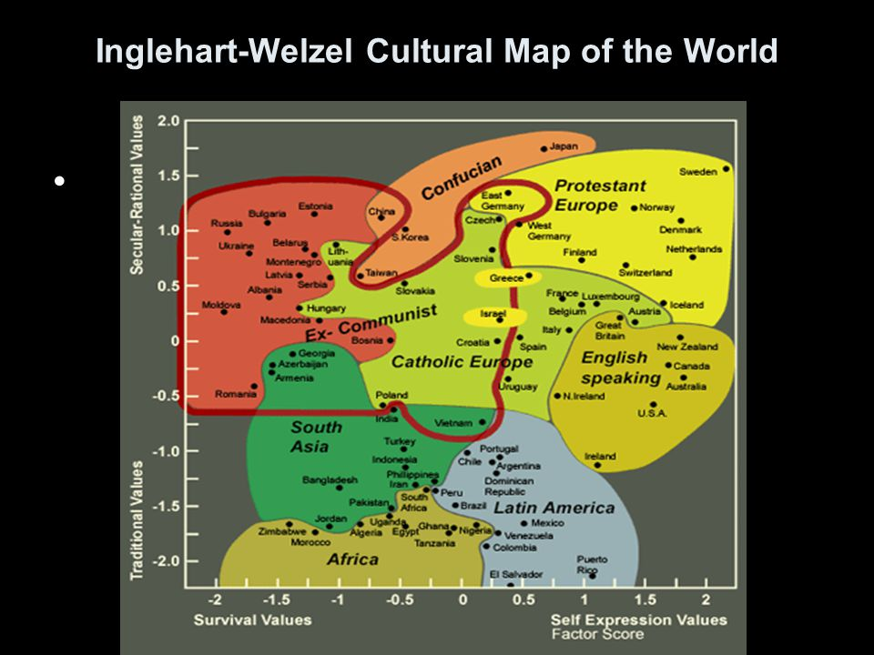 Inglehart-Welzel Cultural Map of the World
