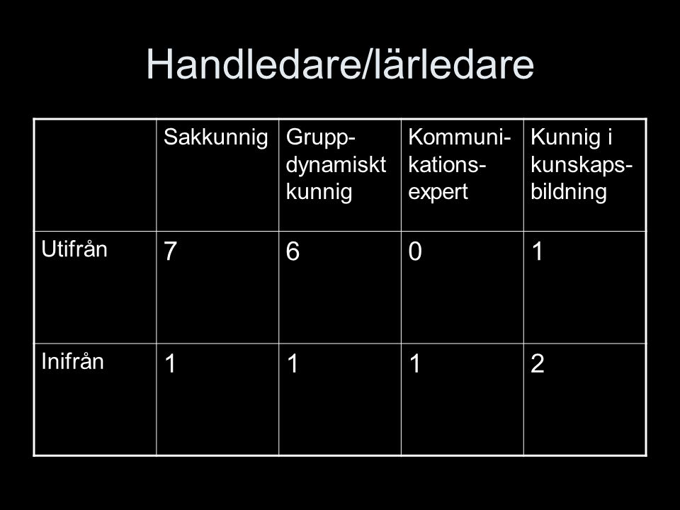 Handledare/lärledare