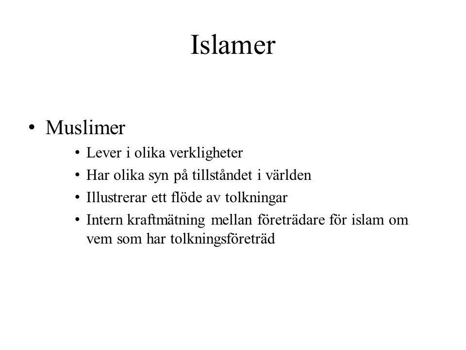 Islamer Muslimer Lever i olika verkligheter