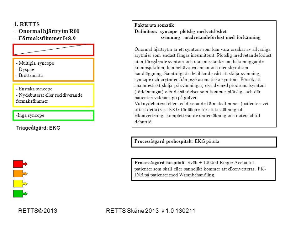 RETTS - Onormal hjärtrytm R00 - Förmaksflimmer I48.9 RETTS© 2013
