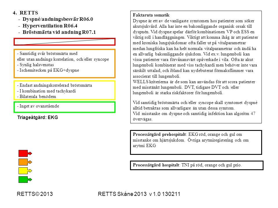 - Dyspné/andningsbesvär R06.0 - Hyperventilation R06.4