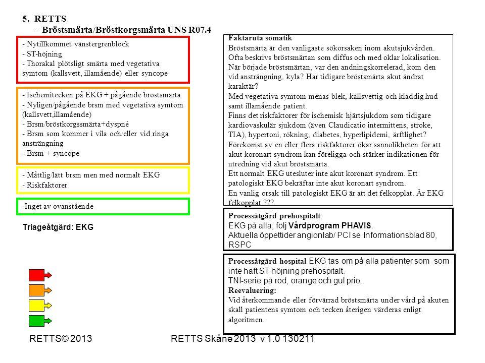 - Bröstsmärta/Bröstkorgsmärta UNS R07.4