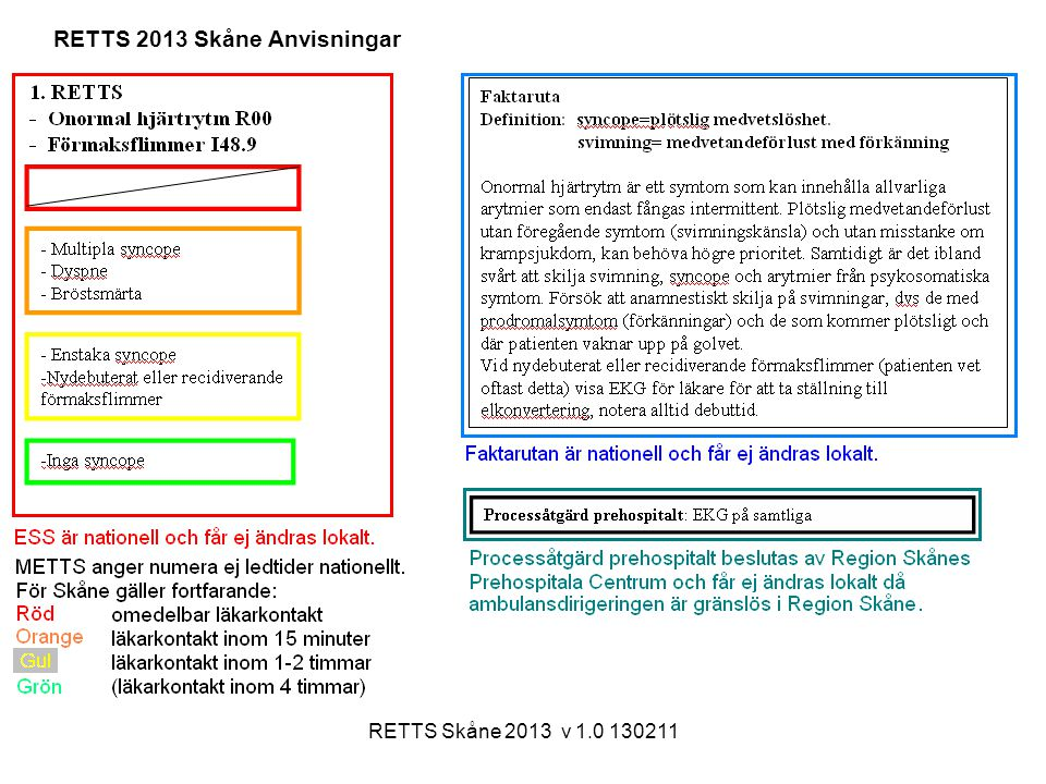 RETTS 2013 Skåne Anvisningar