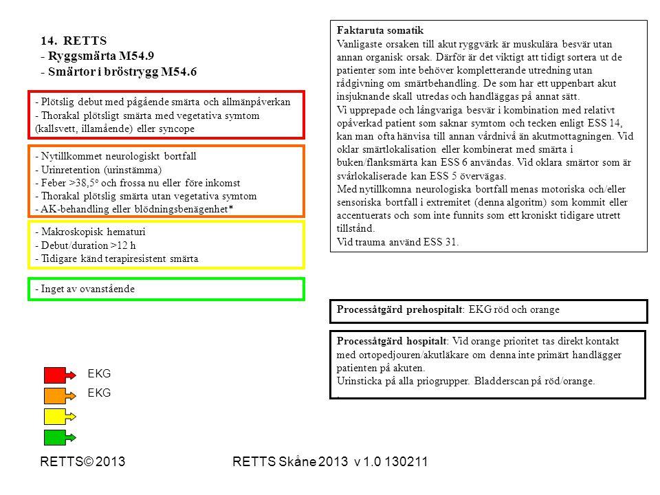 14. RETTS - Ryggsmärta M54.9 - Smärtor i bröstrygg M54.6 RETTS© 2013