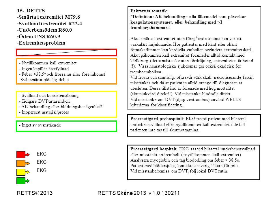 Svullnad i extremitet R22.4 Underbensödem R60.0 Ödem UNS R60.9