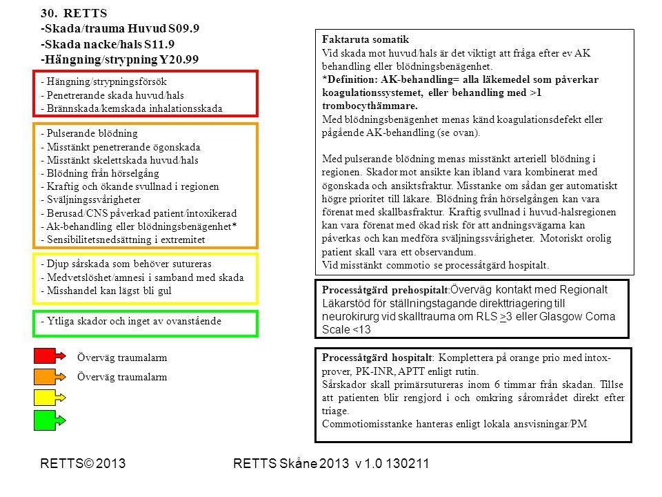 30. RETTS Skada/trauma Huvud S09.9 Skada nacke/hals S11.9