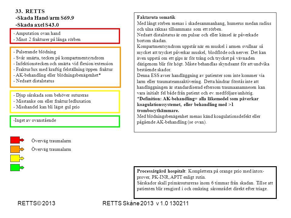 33. RETTS Skada Hand/arm S69.9 Skada axel S43.0 RETTS© 2013