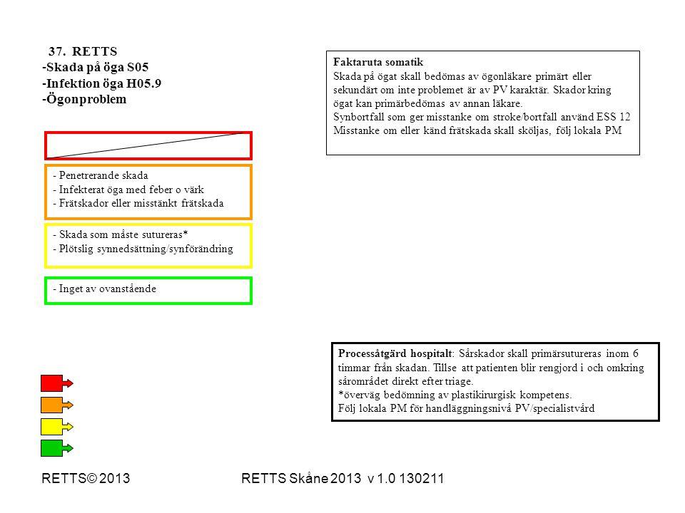 37. RETTS Skada på öga S05 Infektion öga H05.9 Ögonproblem RETTS© 2013