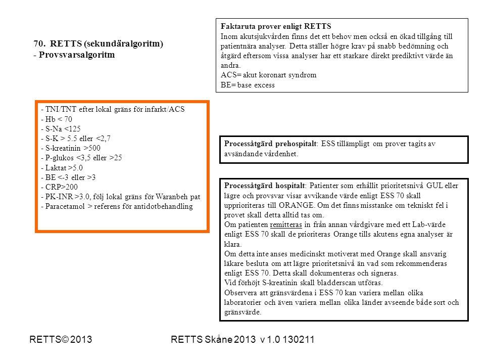 70. RETTS (sekundäralgoritm) - Provsvarsalgoritm