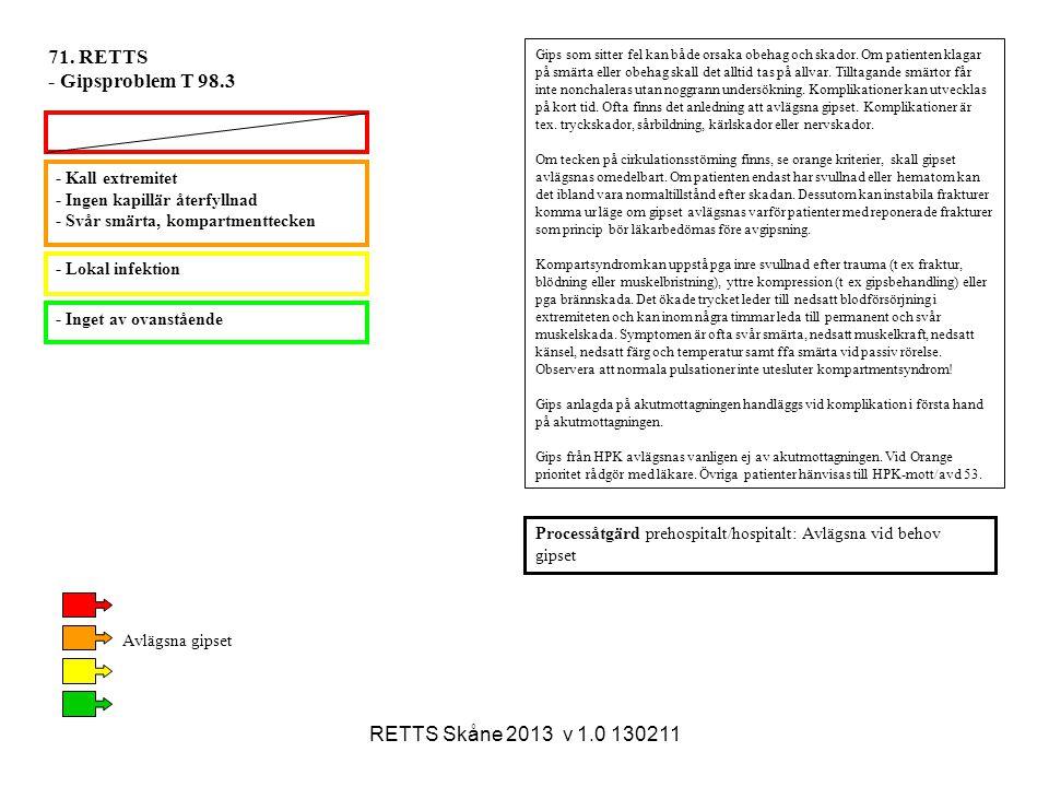 71. RETTS - Gipsproblem T 98.3 RETTS Skåne 2013 v 1.0 130211