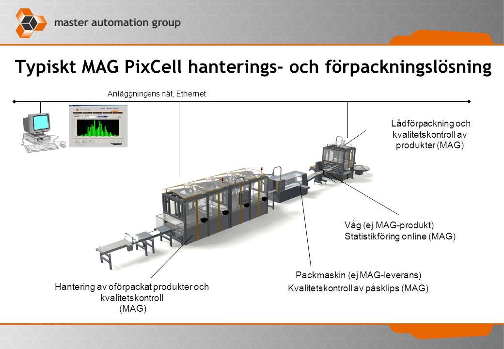 Typiskt MAG PixCell hanterings- och förpackningslösning