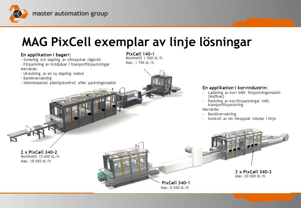 MAG PixCell exemplar av linje lösningar