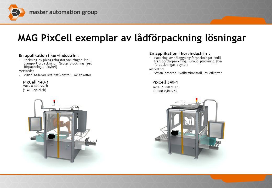 MAG PixCell exemplar av lådförpackning lösningar