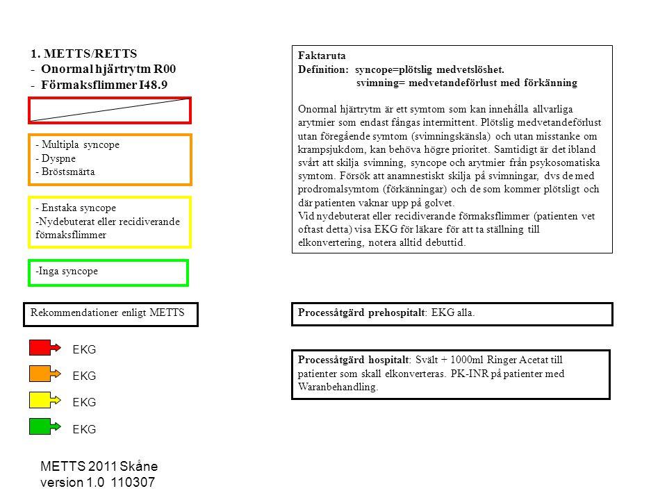METTS/RETTS - Onormal hjärtrytm R00 - Förmaksflimmer I48.9