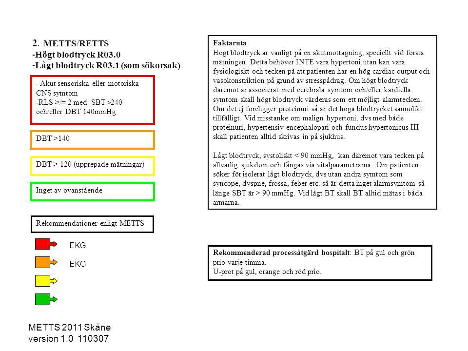 2. METTS/RETTS Högt blodtryck R03.0