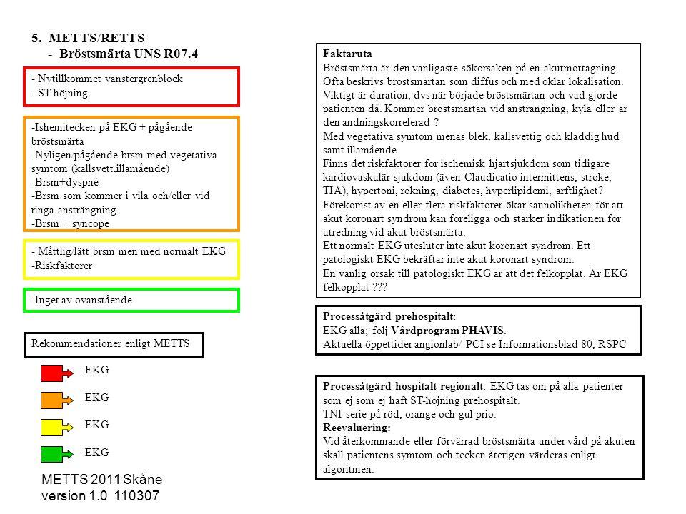 5. METTS/RETTS - Bröstsmärta UNS R07.4