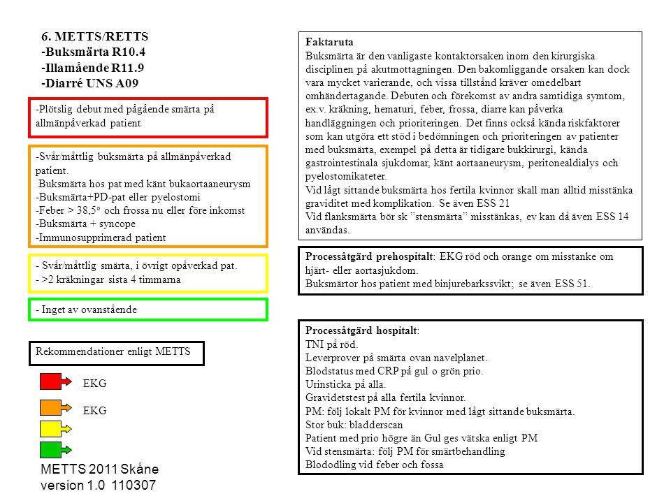 6. METTS/RETTS Buksmärta R10.4 Illamående R11.9 Diarré UNS A09
