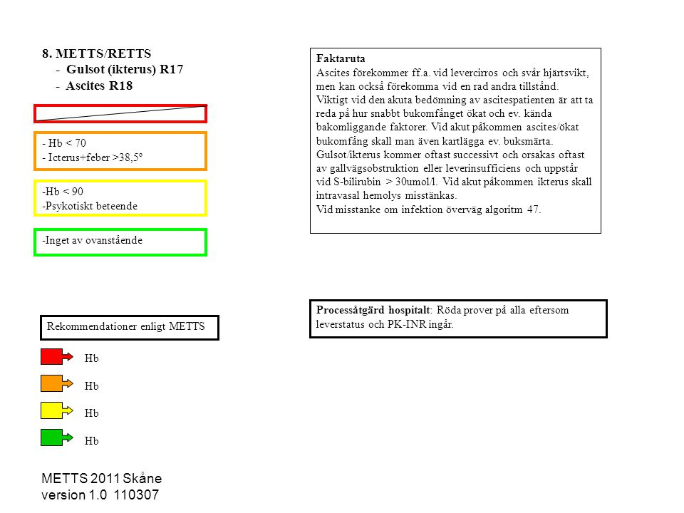 8. METTS/RETTS - Gulsot (ikterus) R17 - Ascites R18