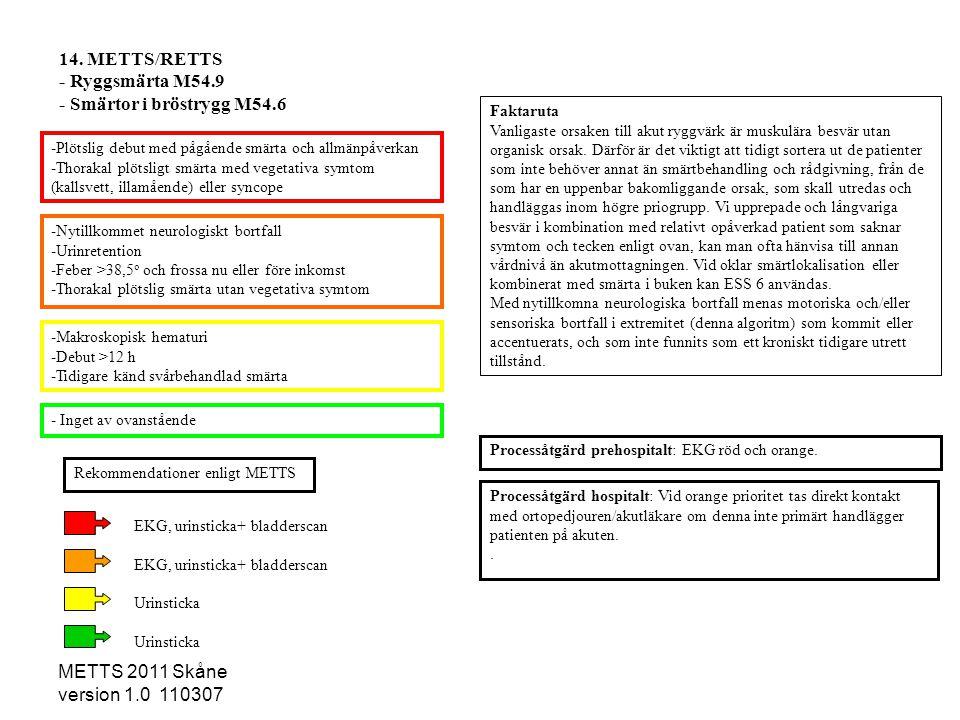 14. METTS/RETTS - Ryggsmärta M54.9 - Smärtor i bröstrygg M54.6