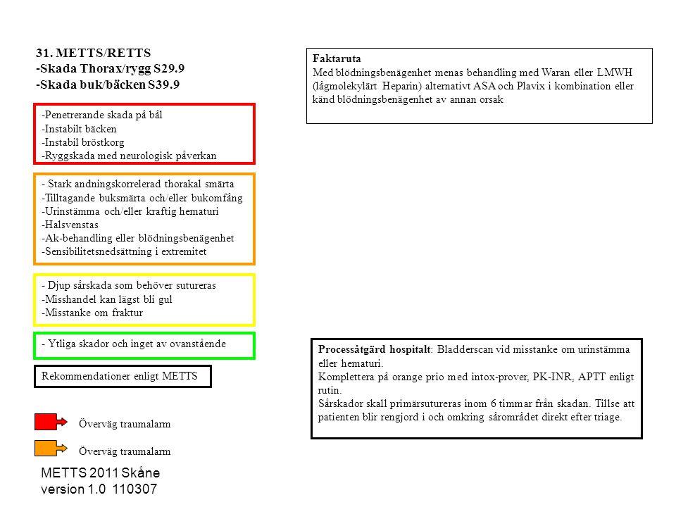 31. METTS/RETTS Skada Thorax/rygg S29.9 Skada buk/bäcken S39.9