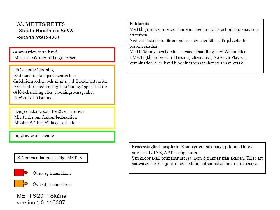 33. METTS/RETTS Skada Hand/arm S69.9 Skada axel S43.0