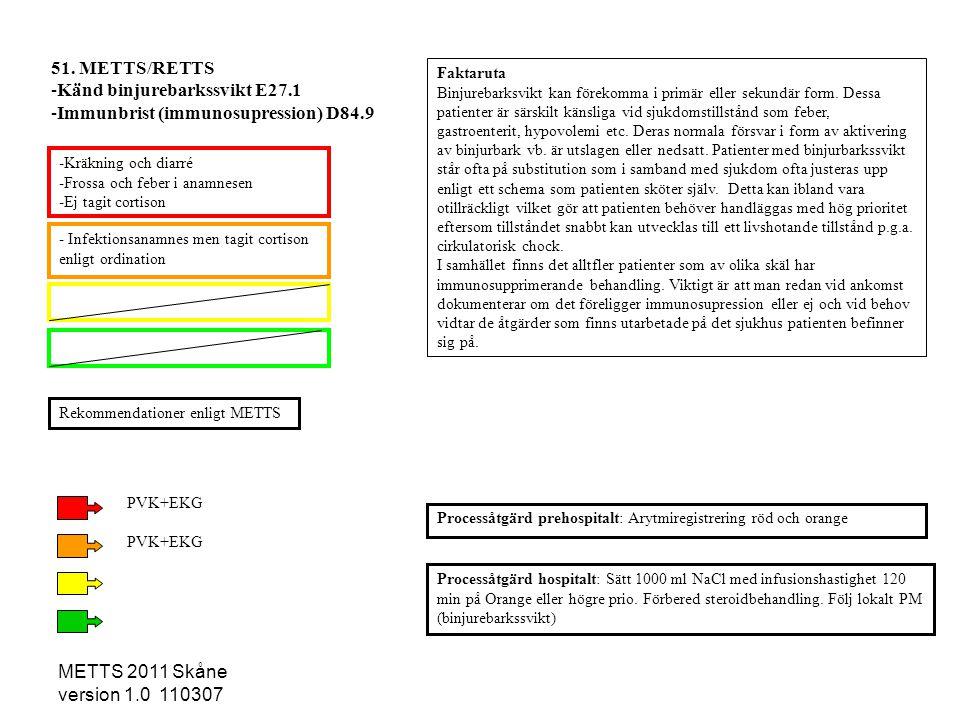Känd binjurebarkssvikt E27.1 Immunbrist (immunosupression) D84.9