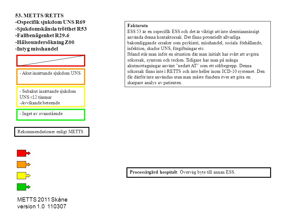 Ospecifik sjukdom UNS R69 Sjukdomskänsla trötthet R53