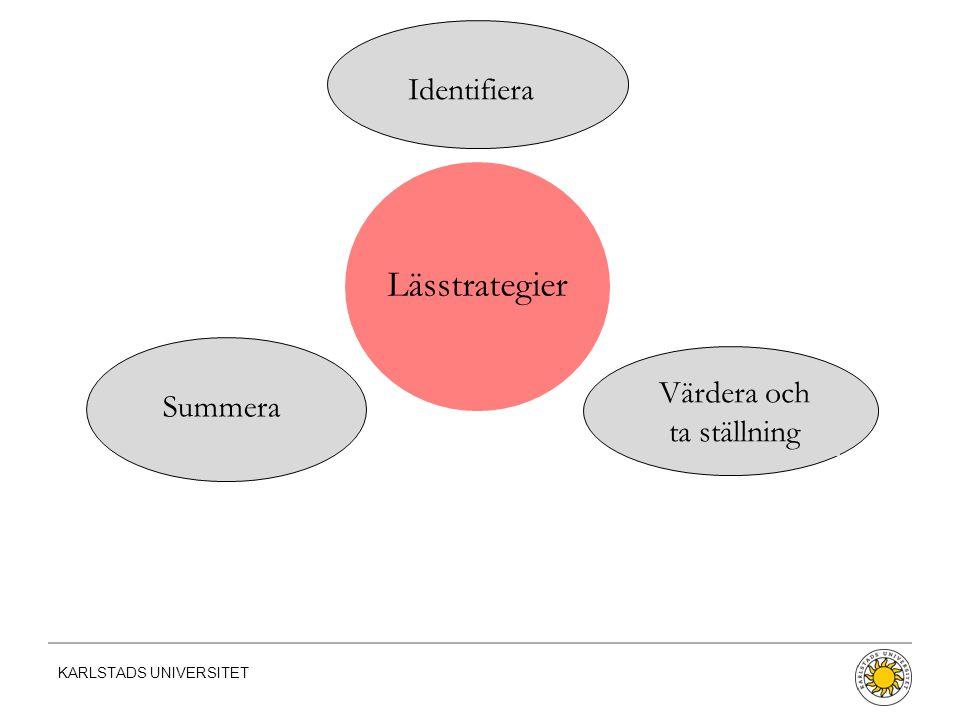 Lässtrategier Identifiera Värdera och Summera ta ställning