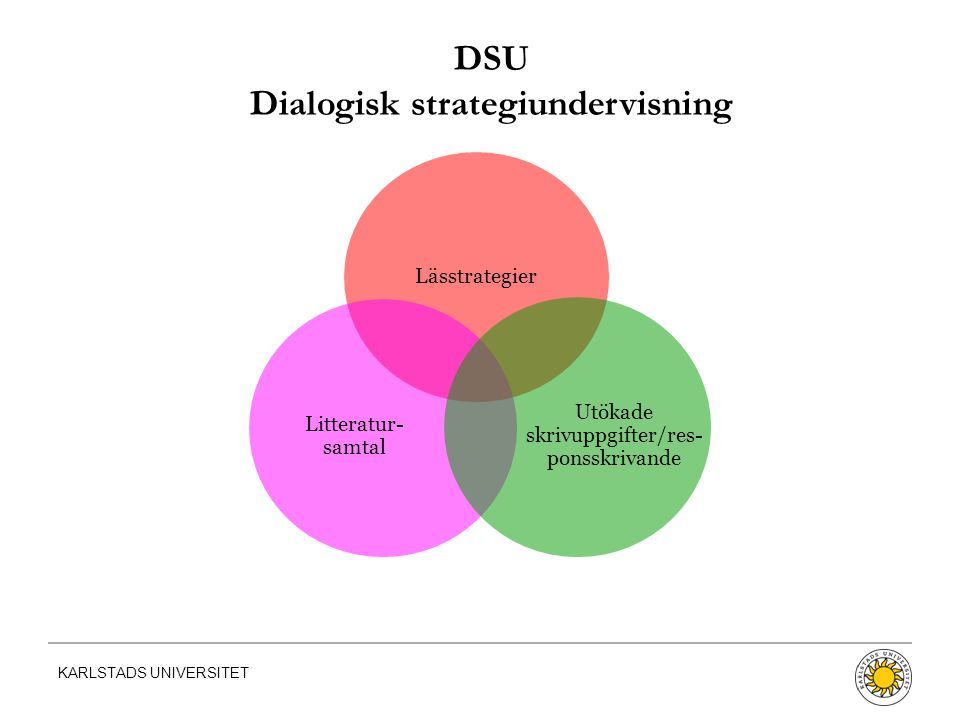 Dialogisk strategiundervisning